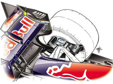 Red Bull RB8 - устройство 'Double-DRS'